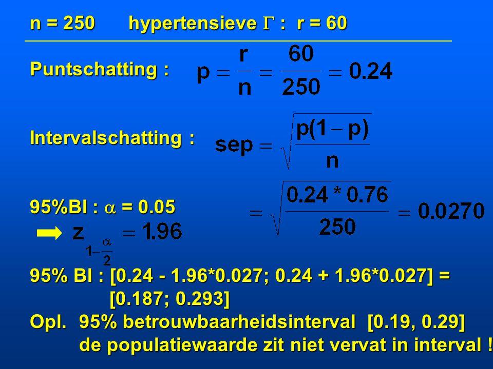 n = 250 hypertensieve  : r = 60 Puntschatting : Intervalschatting : 95%BI :  = 0.05. 95% BI : [0.24 - 1.96*0.027; 0.24 + 1.96*0.027] =
